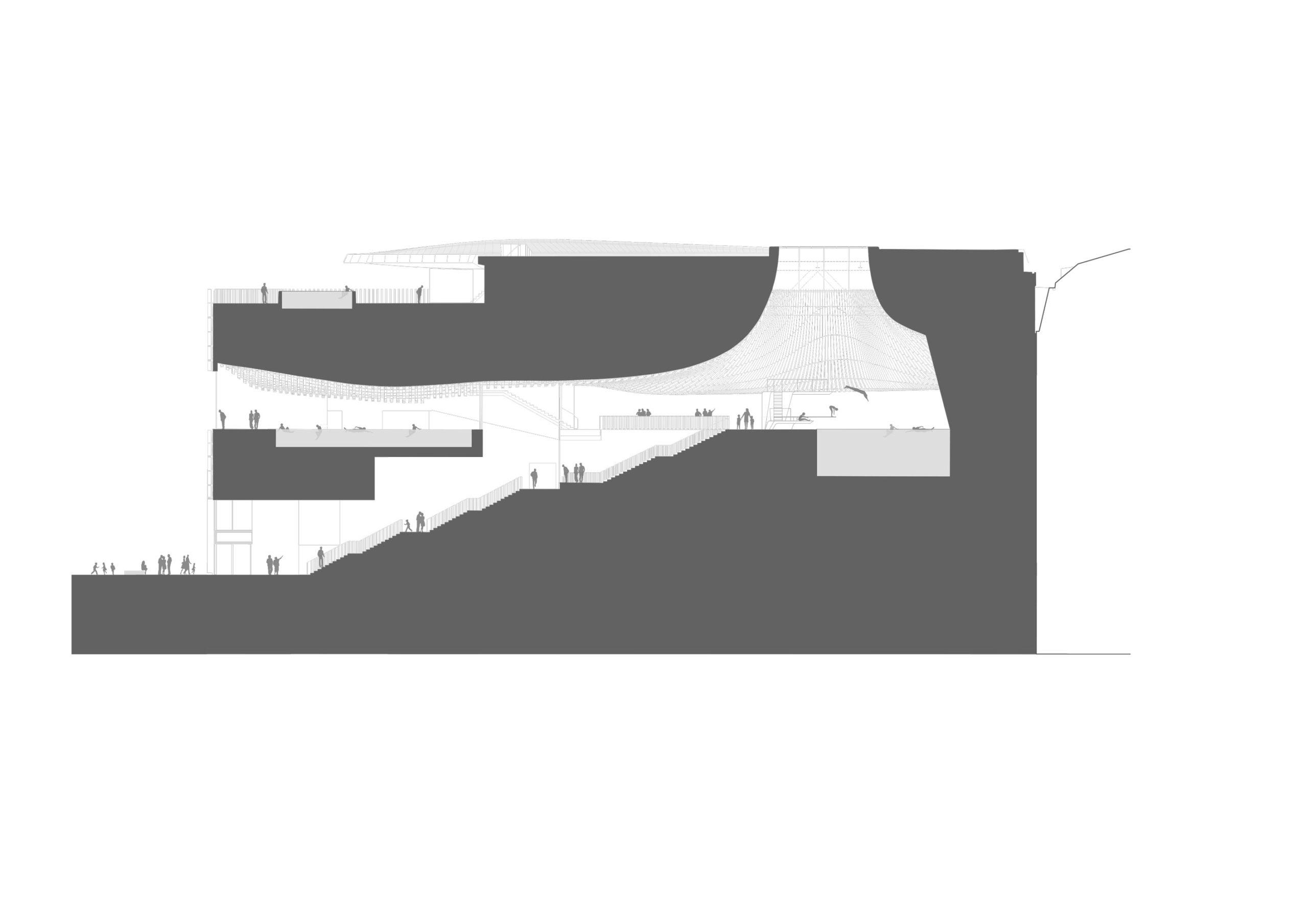Längsschnitt Paracelsus Bad & Kurhaus. Plan: Berger+Parkkinen Architekten